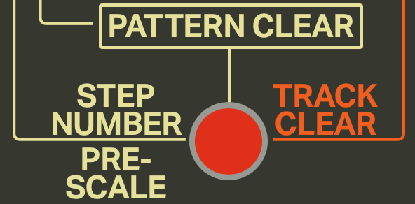 Pattern Clear Button